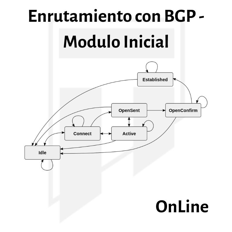 [OnLine] Enrutamiento con BGP – Inicial
